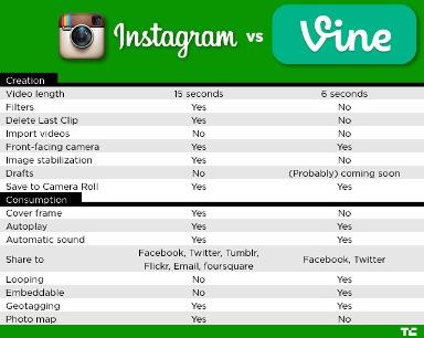 instagram-vs-vine5